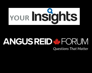 Your Insights Panel Logo